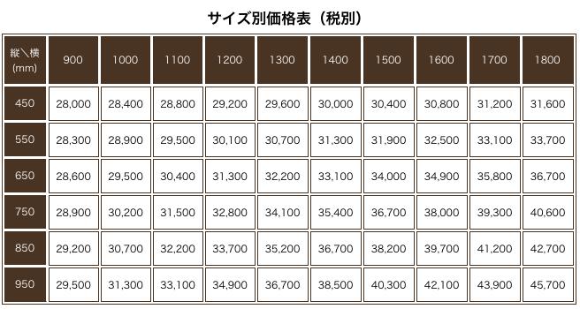 作業台 価格表